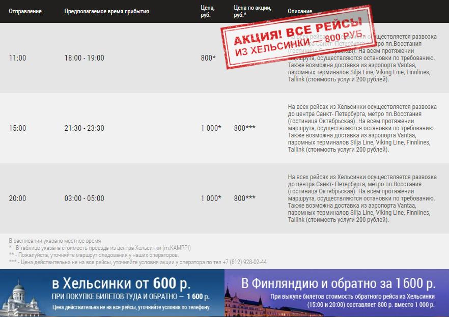 Стоимость билета из питербурга до финляндии